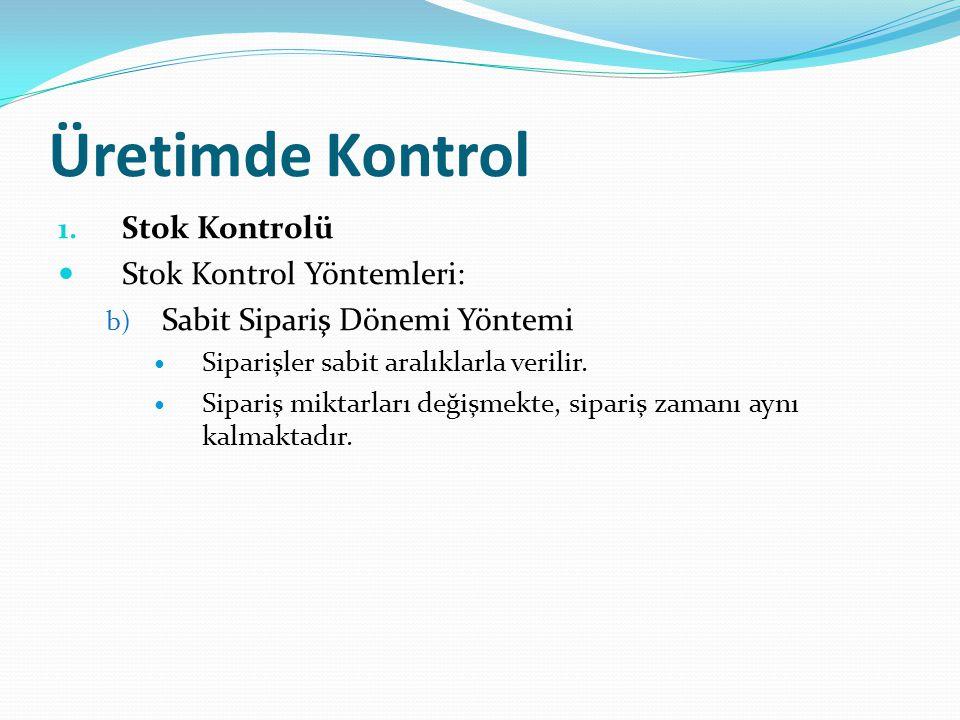 Üretimde Kontrol Stok Kontrolü Stok Kontrol Yöntemleri: