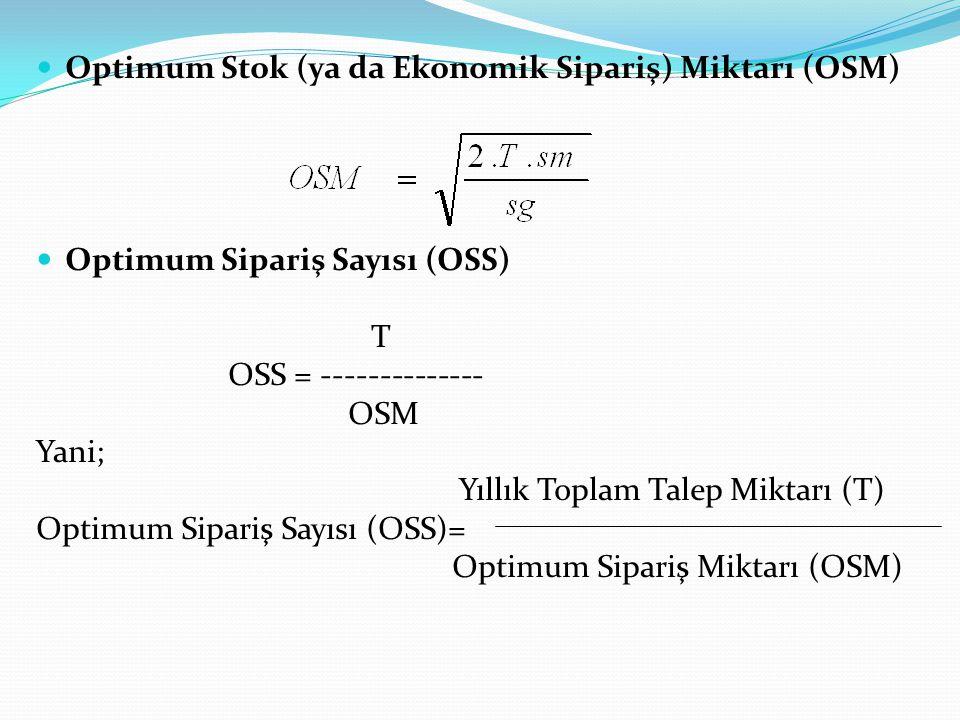 Optimum Stok (ya da Ekonomik Sipariş) Miktarı (OSM)