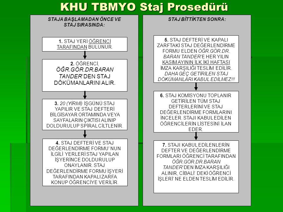 KHU TBMYO Staj Prosedürü