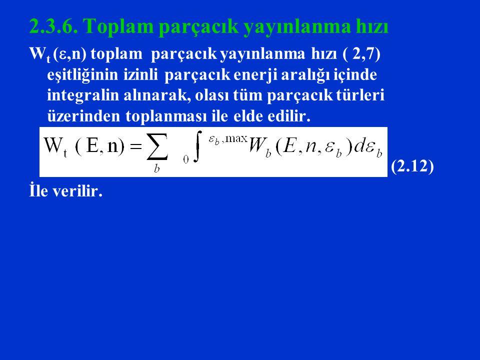 2.3.6. Toplam parçacık yayınlanma hızı