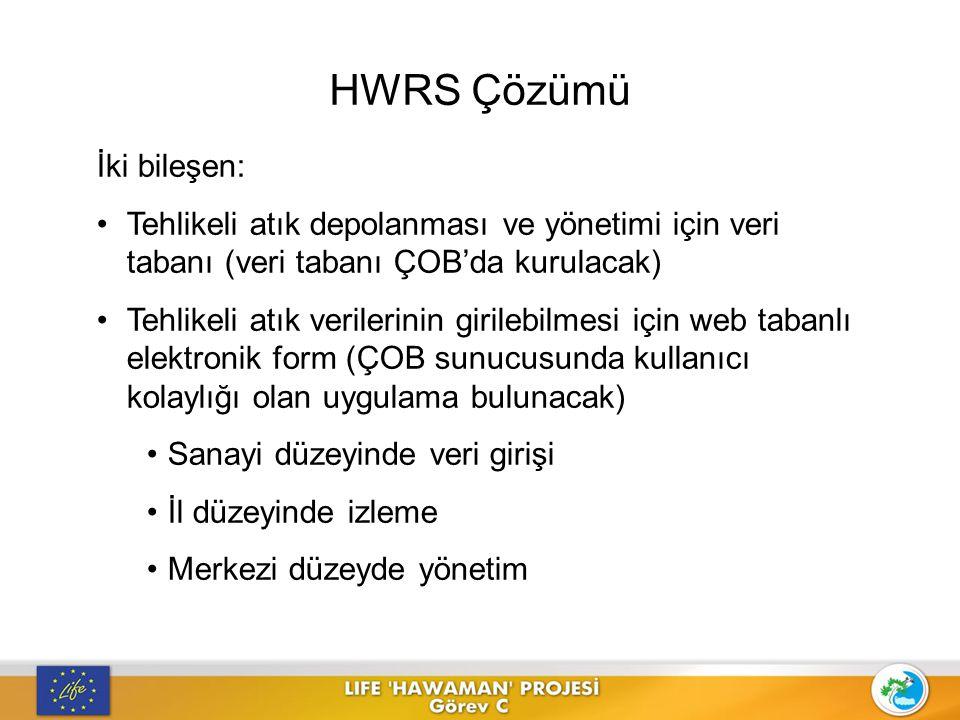 HWRS Çözümü İki bileşen: