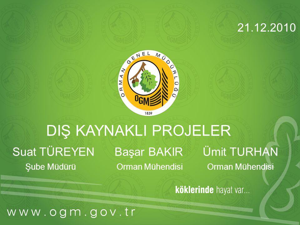 DIŞ KAYNAKLI PROJELER 21.12.2010 Suat TÜREYEN Başar BAKIR Ümit TURHAN