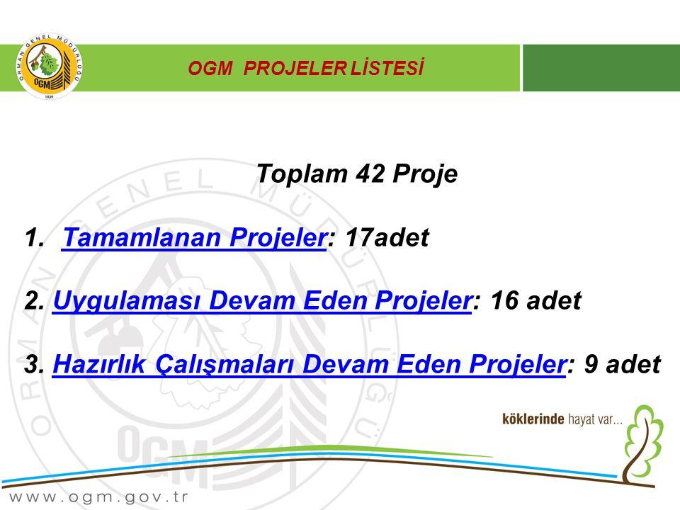 Tamamlanan Projeler: 17adet 2. Uygulaması Devam Eden Projeler: 16 adet