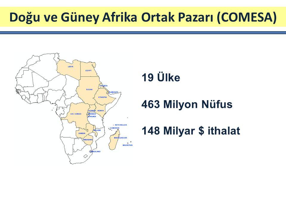 Doğu ve Güney Afrika Ortak Pazarı (COMESA)