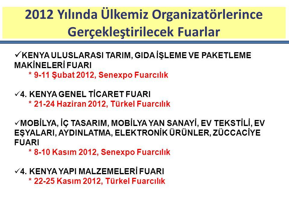2012 Yılında Ülkemiz Organizatörlerince Gerçekleştirilecek Fuarlar