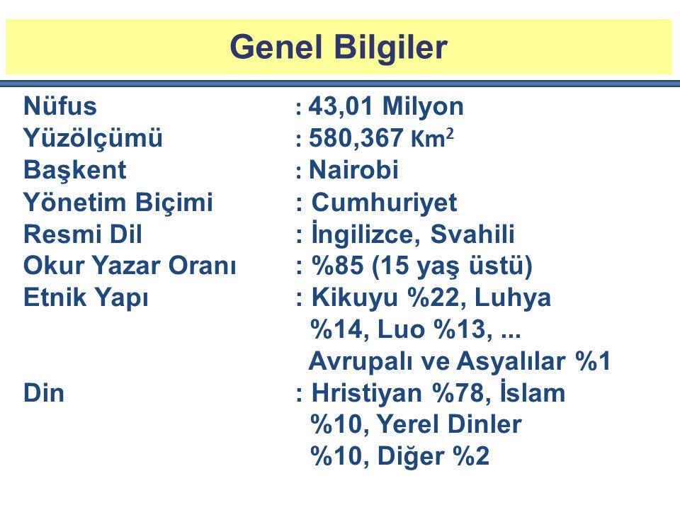 Genel Bilgiler Nüfus : 43,01 Milyon Yüzölçümü : 580,367 Km2