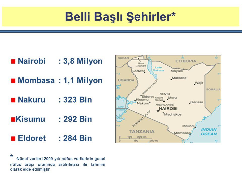 Belli Başlı Şehirler* Nairobi : 3,8 Milyon Mombasa : 1,1 Milyon