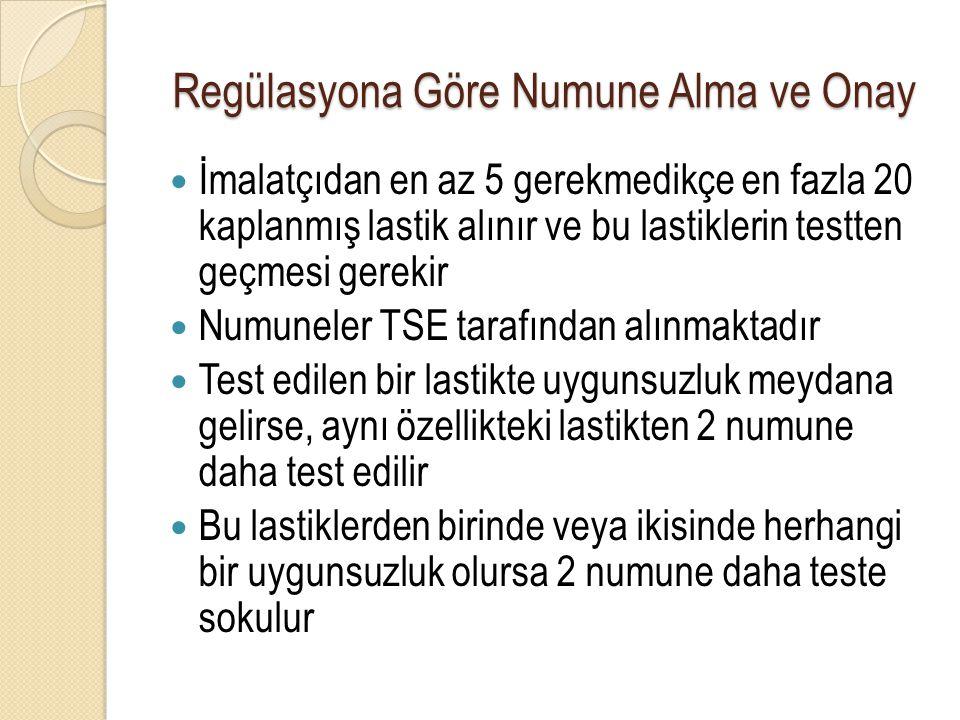 Regülasyona Göre Numune Alma ve Onay