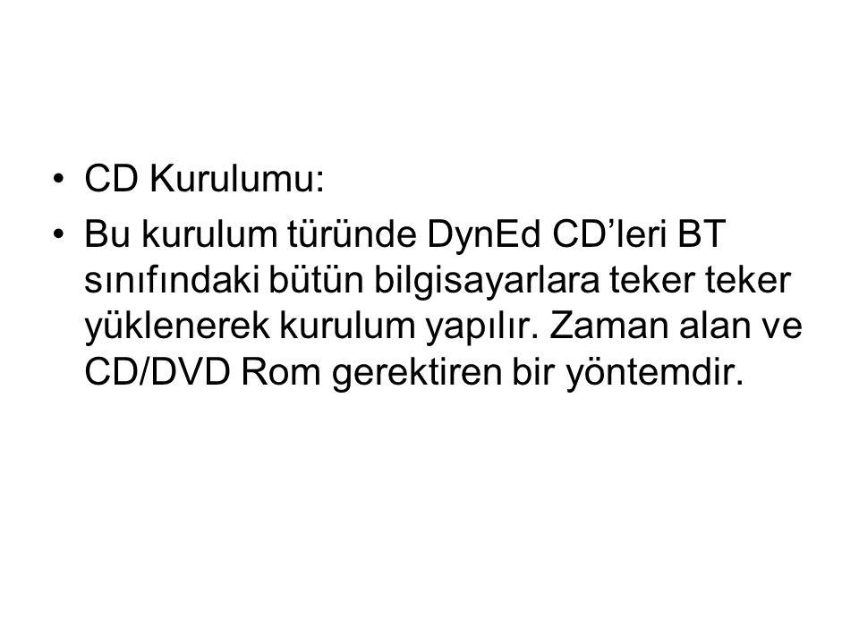 CD Kurulumu: