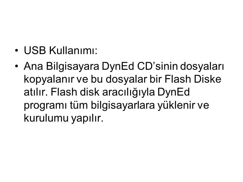 USB Kullanımı: