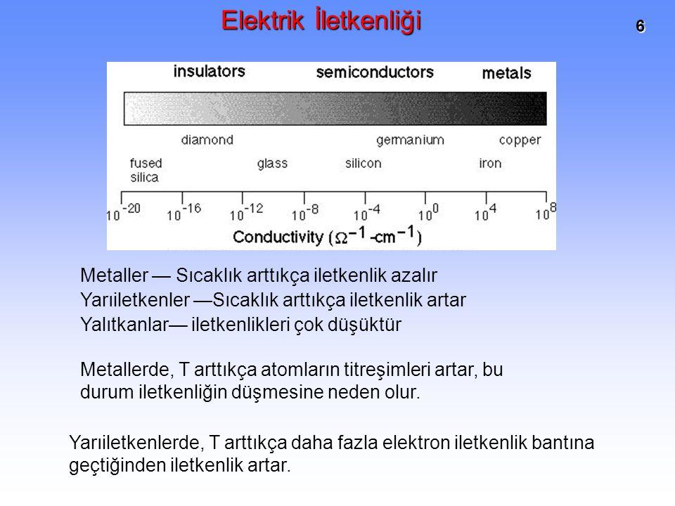 Elektrik İletkenliği Metaller — Sıcaklık arttıkça iletkenlik azalır