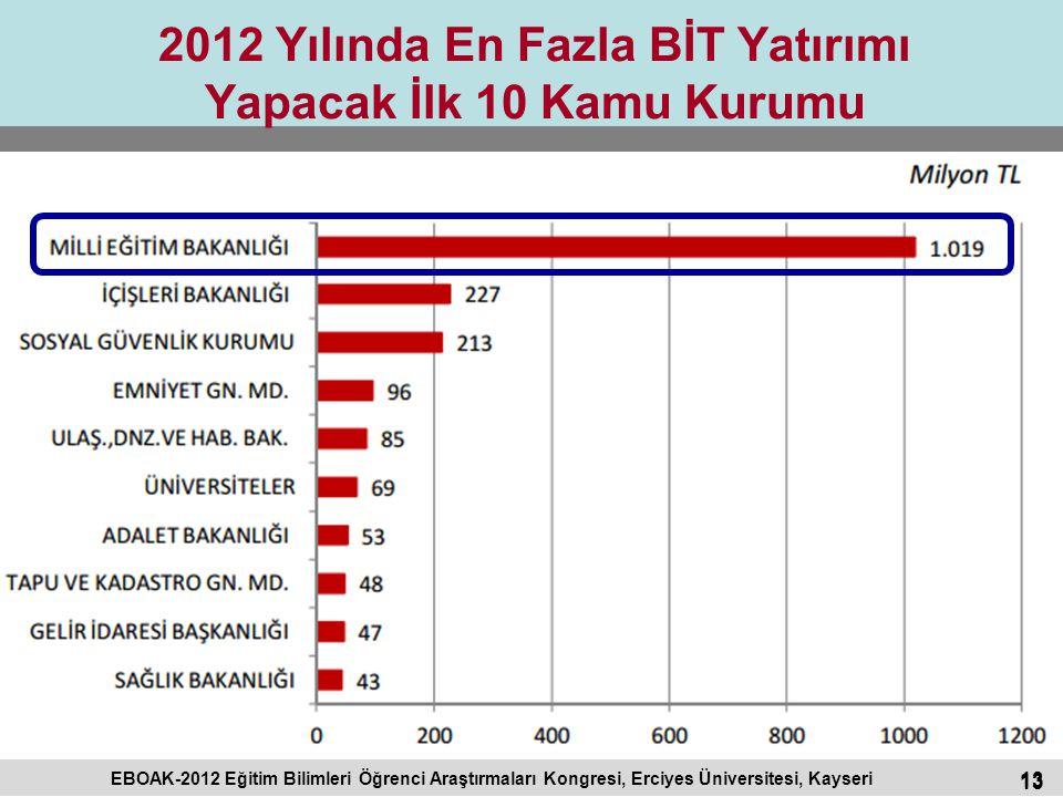 2012 Yılında En Fazla BİT Yatırımı Yapacak İlk 10 Kamu Kurumu
