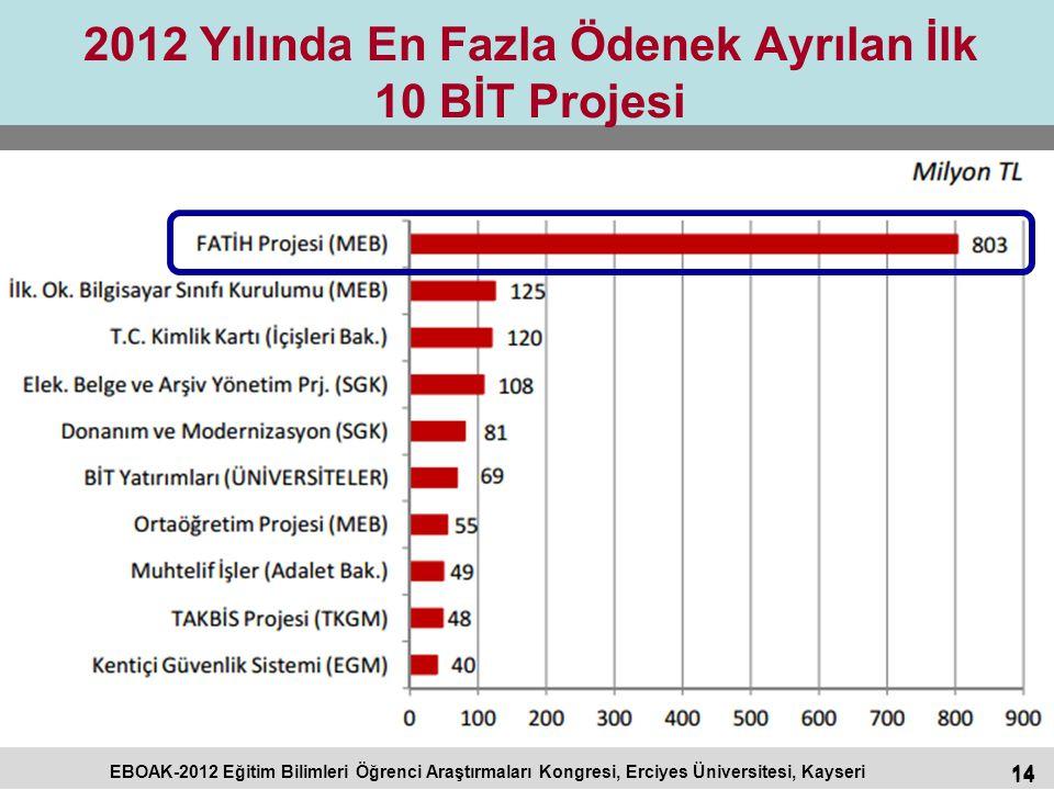 2012 Yılında En Fazla Ödenek Ayrılan İlk 10 BİT Projesi