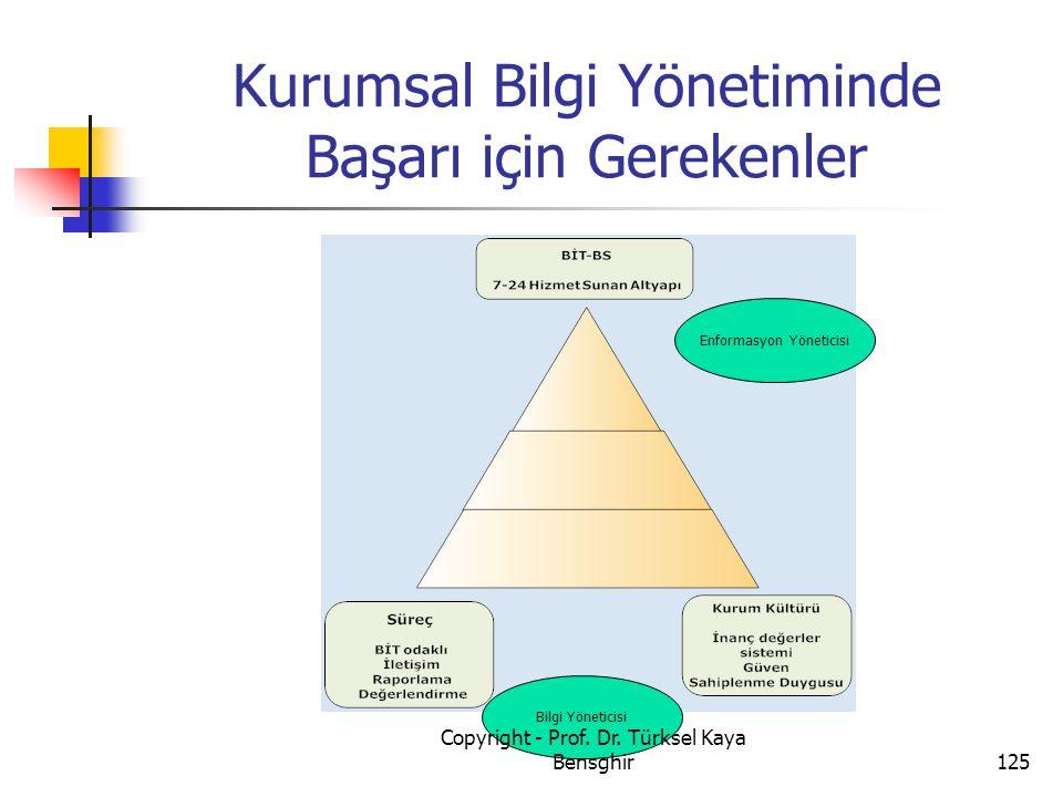 Kurumsal Bilgi Yönetiminde Başarı için Gerekenler