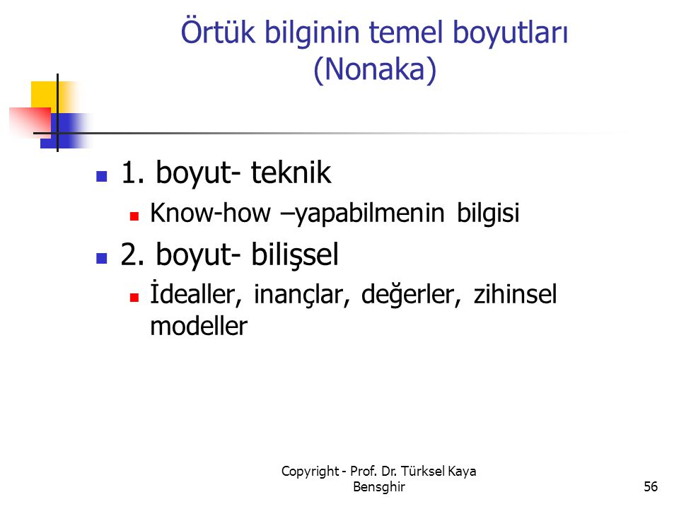Örtük bilginin temel boyutları (Nonaka)