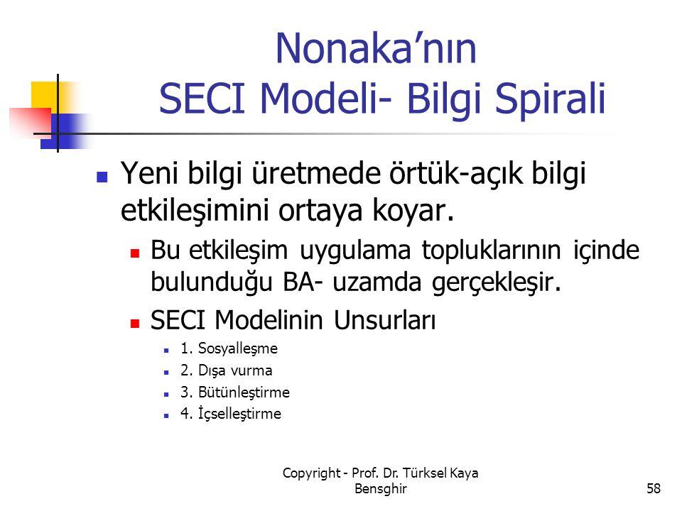 Nonaka'nın SECI Modeli- Bilgi Spirali