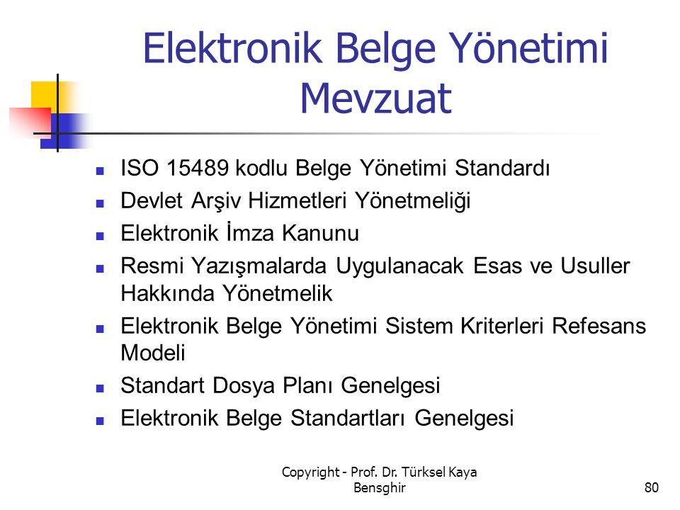 Elektronik Belge Yönetimi Mevzuat