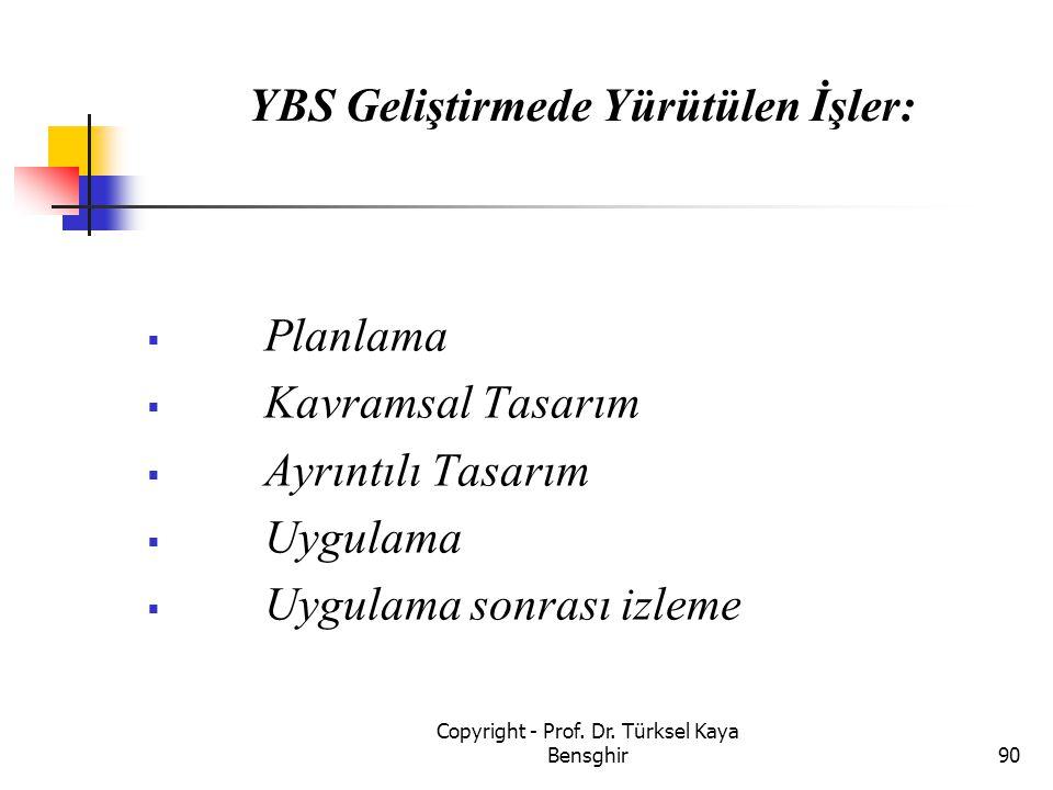 YBS Geliştirmede Yürütülen İşler: