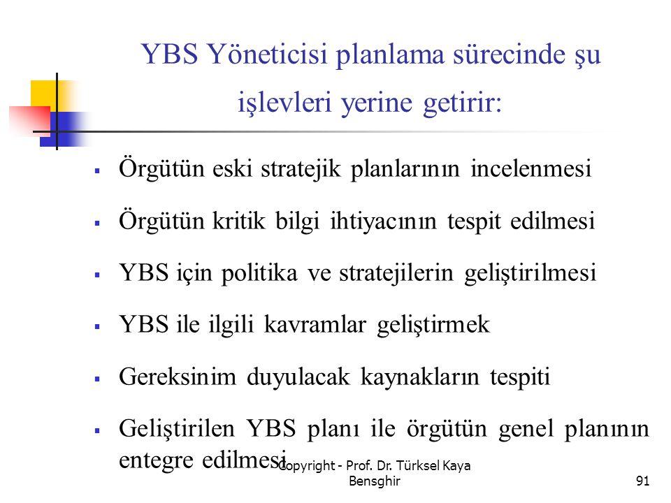 YBS Yöneticisi planlama sürecinde şu işlevleri yerine getirir: