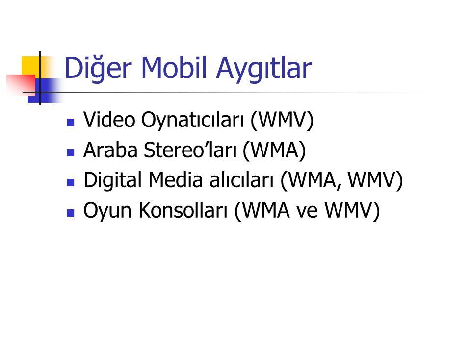 Diğer Mobil Aygıtlar Video Oynatıcıları (WMV) Araba Stereo'ları (WMA)