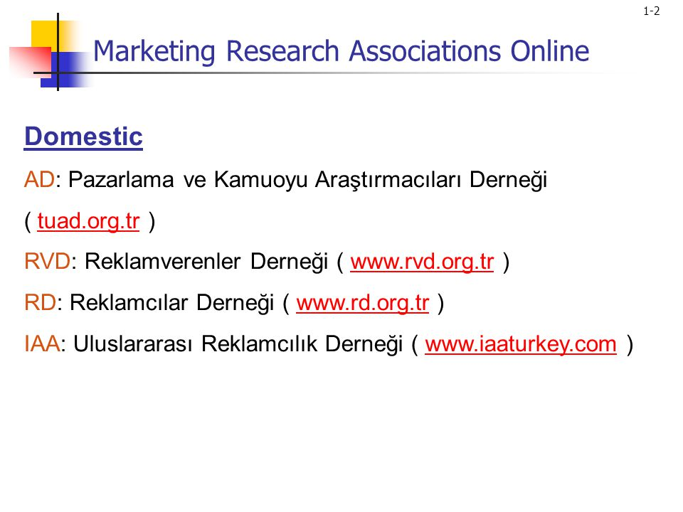 Marketing Research Associations Online