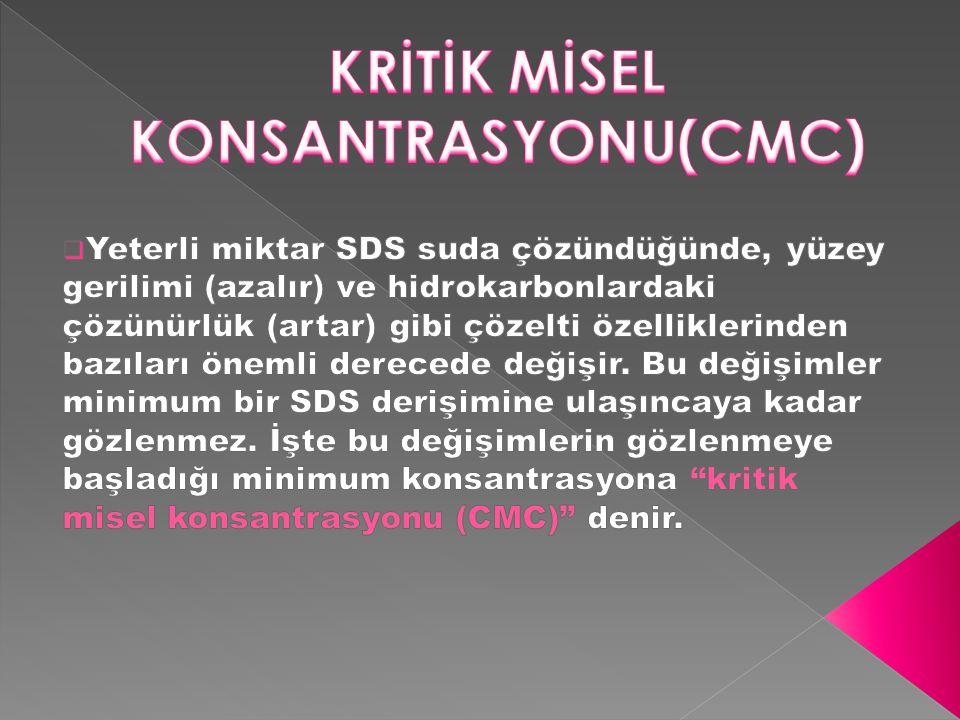 KRİTİK MİSEL KONSANTRASYONU(CMC)