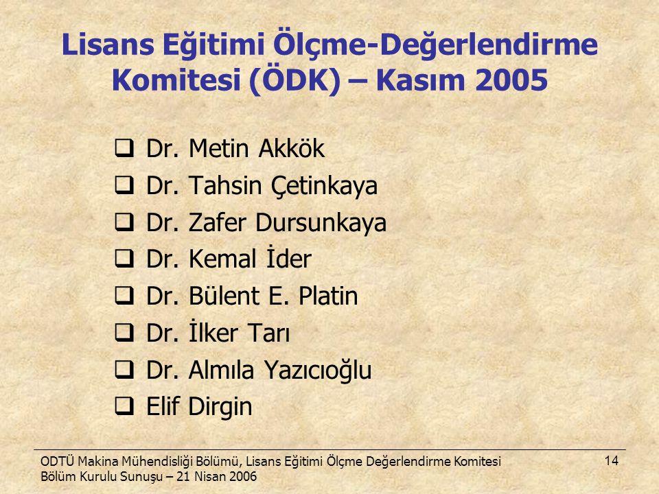 Lisans Eğitimi Ölçme-Değerlendirme Komitesi (ÖDK) – Kasım 2005