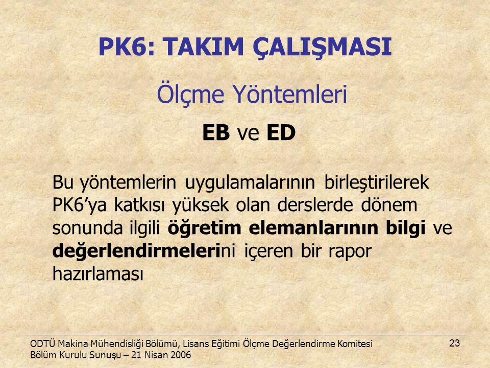 PK6: TAKIM ÇALIŞMASI Ölçme Yöntemleri EB ve ED