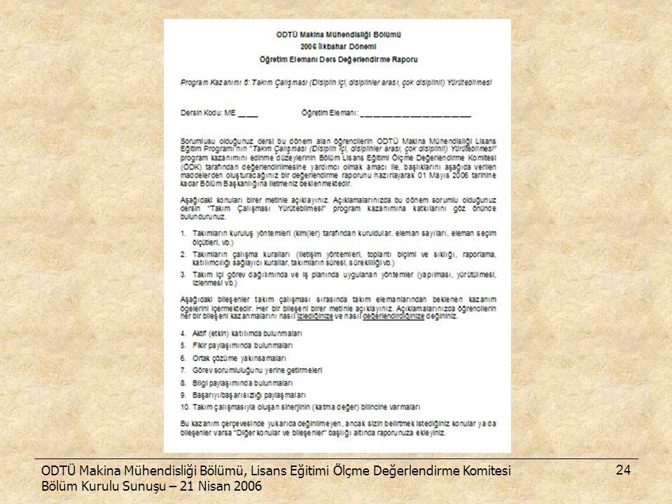 ODTÜ Makina Mühendisliği Bölümü, Lisans Eğitimi Ölçme Değerlendirme Komitesi