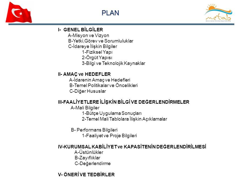 PLAN I- GENEL BİLGİLER A-Misyon ve Vizyon