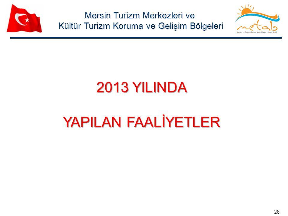 2013 YILINDA YAPILAN FAALİYETLER Mersin Turizm Merkezleri ve