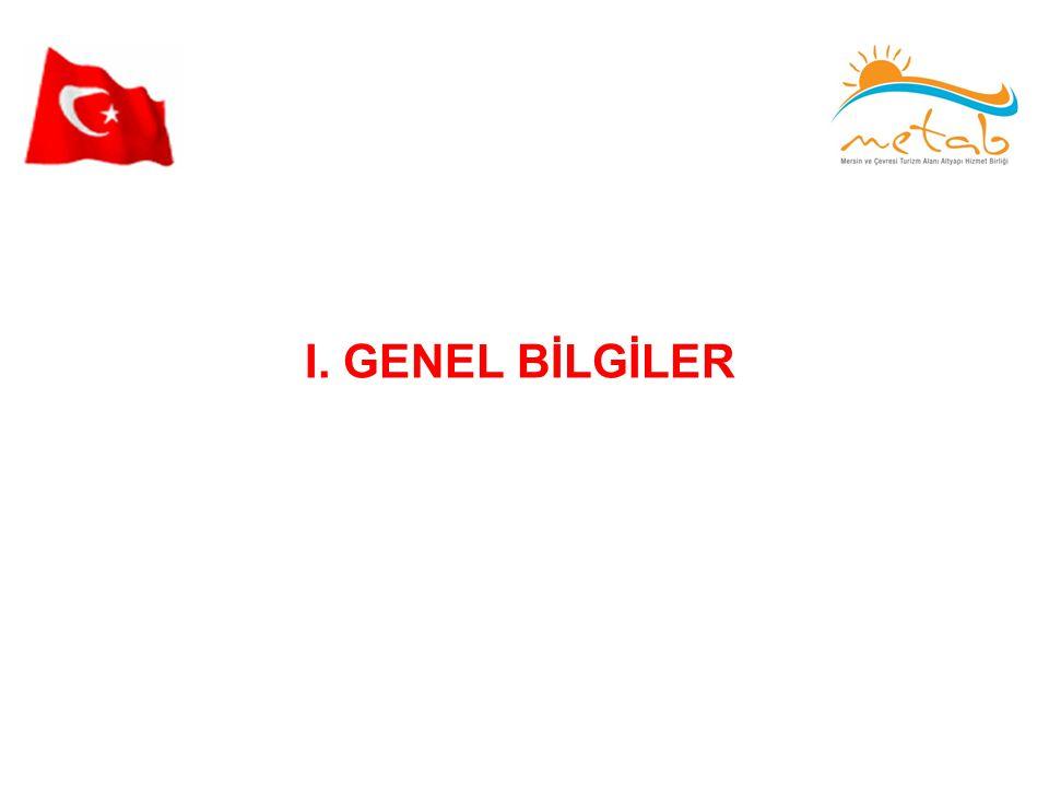 I. GENEL BİLGİLER