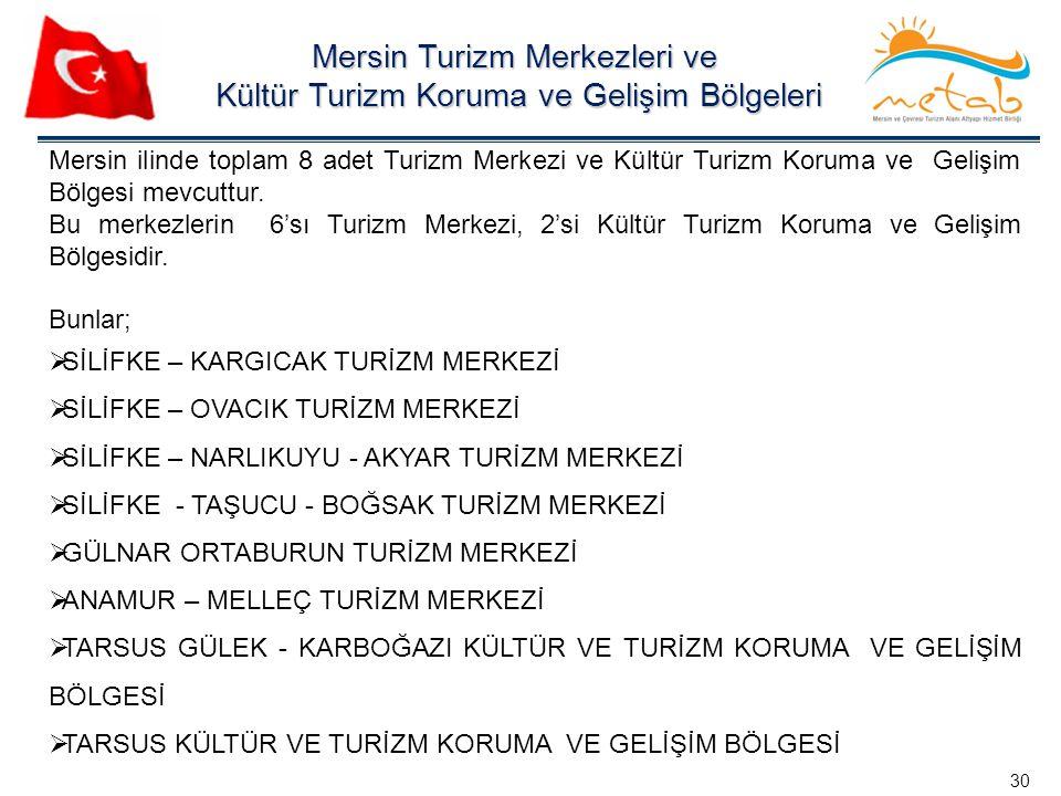 Mersin Turizm Merkezleri ve Kültür Turizm Koruma ve Gelişim Bölgeleri