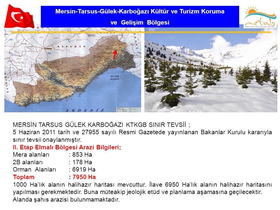 Mersin-Tarsus-Gülek-Karboğazı Kültür ve Turizm Koruma
