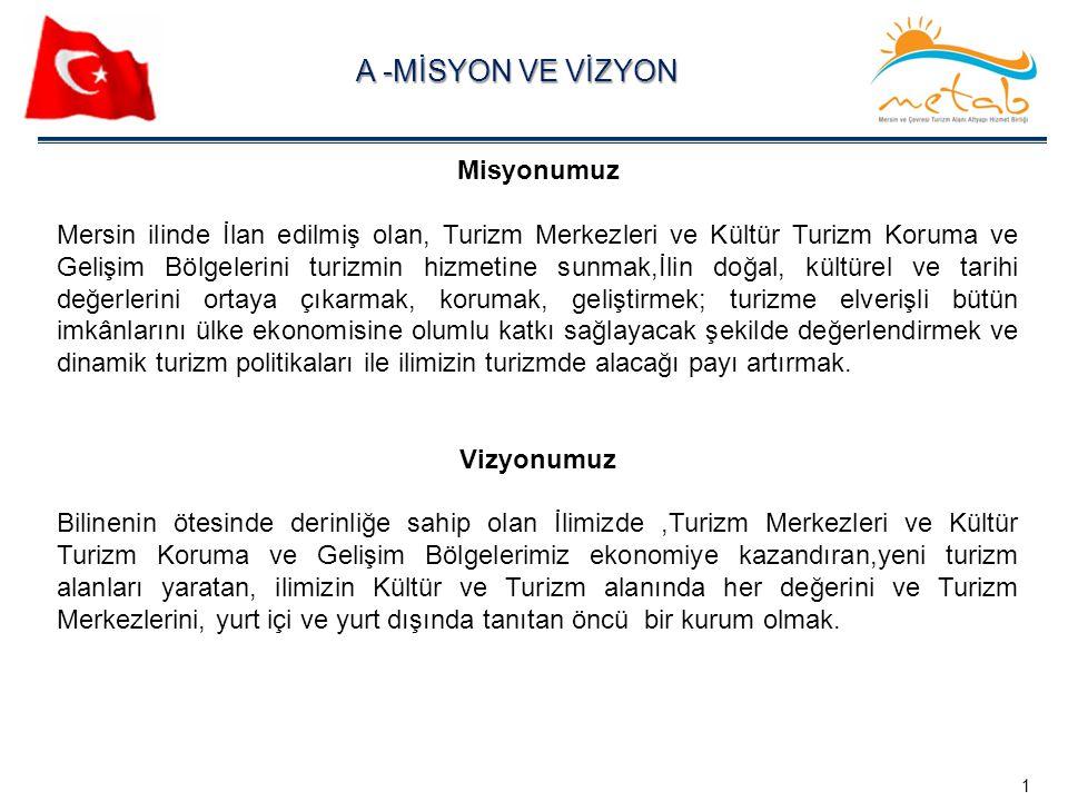 A -MİSYON VE VİZYON