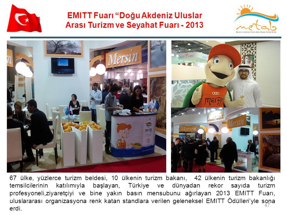 EMITT Fuarı Doğu Akdeniz Uluslar Arası Turizm ve Seyahat Fuarı - 2013