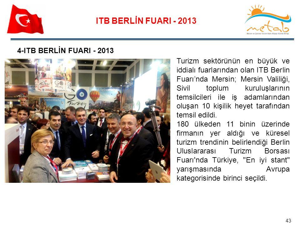 ITB BERLİN FUARI - 2013 4-ITB BERLİN FUARI - 2013