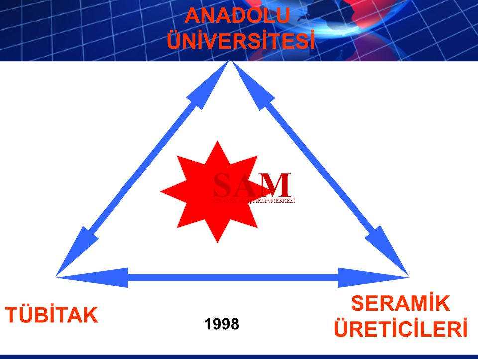 SAM ANADOLU ÜNİVERSİTESİ SERAMİK TÜBİTAK ÜRETİCİLERİ 1998