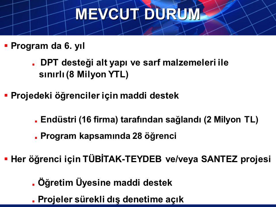 MEVCUT DURUM Program da 6. yıl
