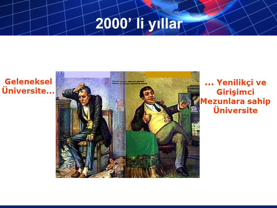 2000' li yıllar ... Yenilikçi ve Girişimci Mezunlara sahip Üniversite