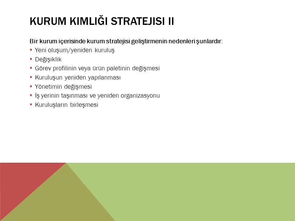 Kurum Kimliği Stratejisi II