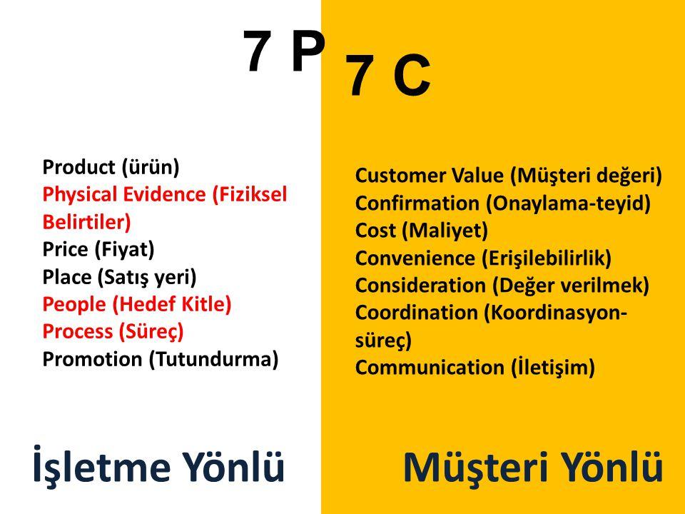 7 P 7 C İşletme Yönlü Müşteri Yönlü Customer Value (Müşteri değeri)