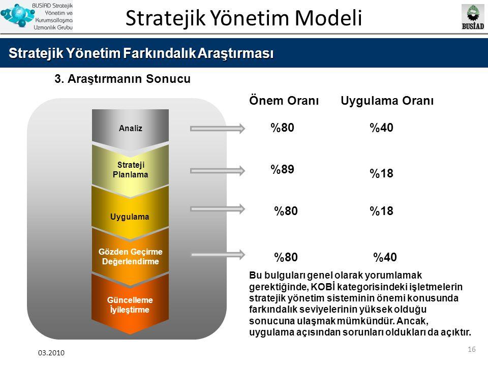 Stratejik Yönetim Farkındalık Araştırması