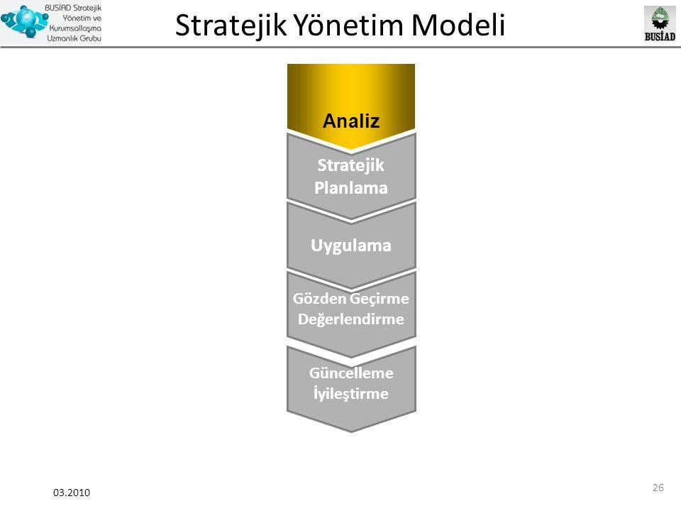 Analiz Stratejik Planlama Uygulama Gözden Geçirme Değerlendirme