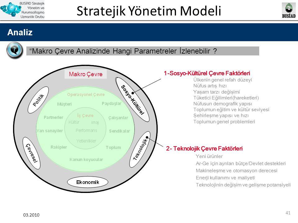 Analiz Makro Çevre Analizinde Hangi Parametreler İzlenebilir