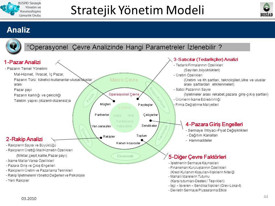 Analiz Operasyonel Çevre Analizinde Hangi Parametreler İzlenebilir