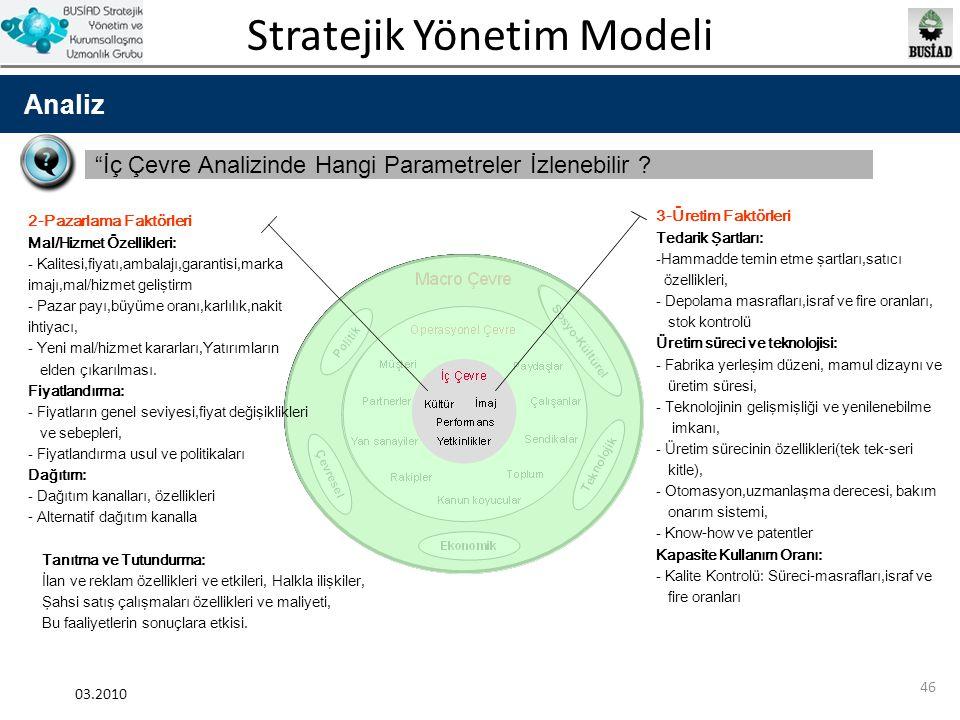 Analiz İç Çevre Analizinde Hangi Parametreler İzlenebilir