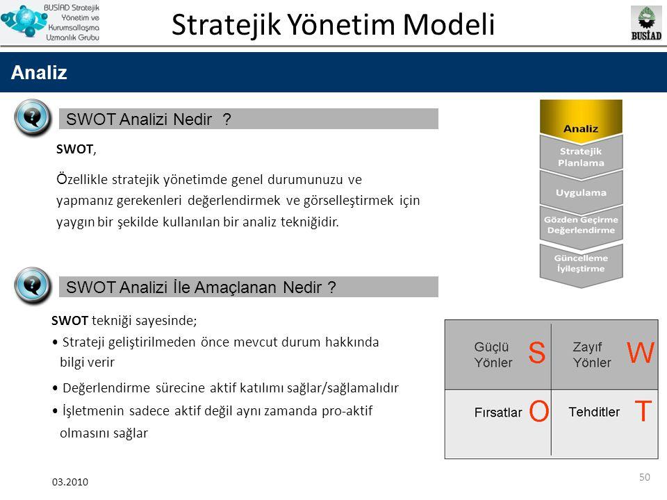 Analiz SWOT Analizi Nedir SWOT Analizi İle Amaçlanan Nedir SWOT,