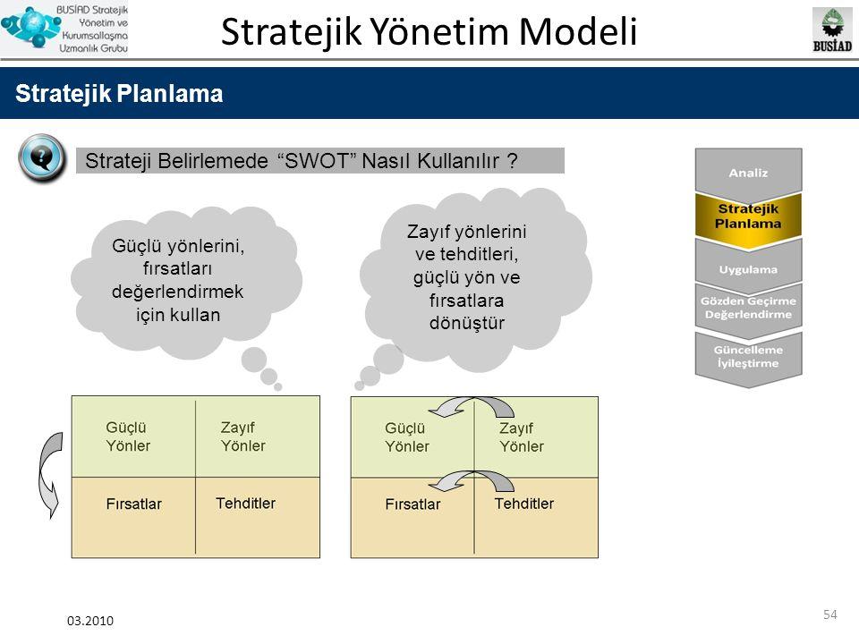 Stratejik Planlama Strateji Belirlemede SWOT Nasıl Kullanılır