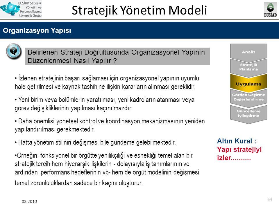 Organizasyon Yapısı Belirlenen Strateji Doğrultusunda Organizasyonel Yapının Düzenlenmesi Nasıl Yapılır